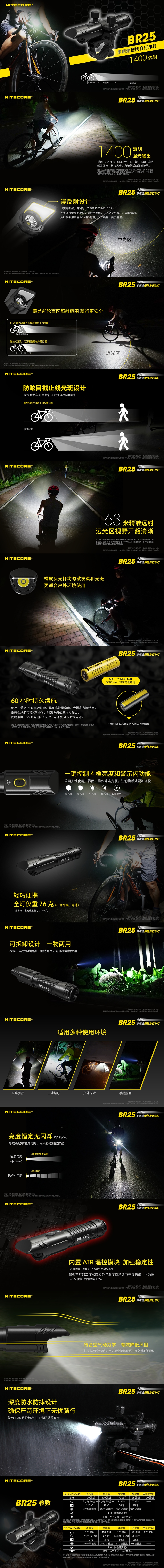 0 NITECORE BR25 自行車燈 1400流明 漫反射設計 防眩目 近、中、遠三光 76克 快拆 (1)
