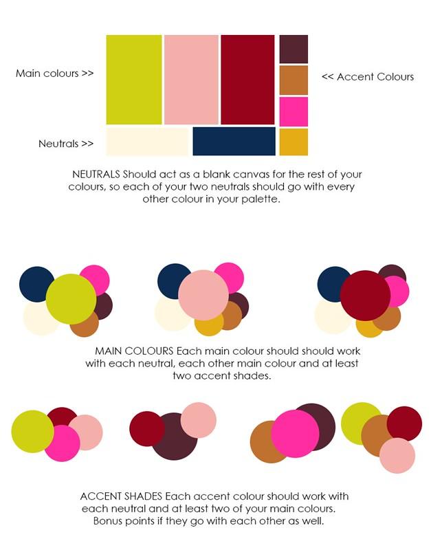 Broad in the seams colour scheme