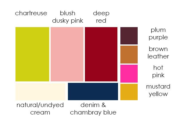 My colour Scheme