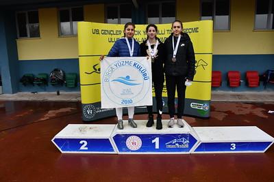 Bursa - İkinci Ulusal Sıralama Yarışı Kadınlar Kategorisi