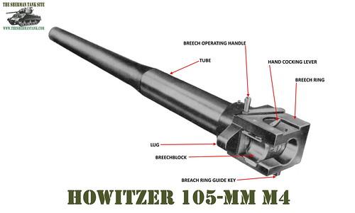 105mmM4gunM4105ShermansFLTSMALLER