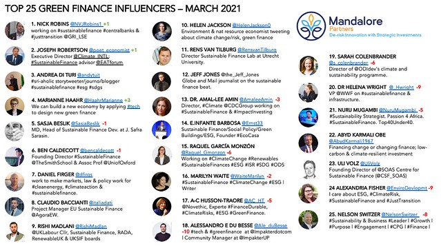 Green Finance Influencers_March 2021