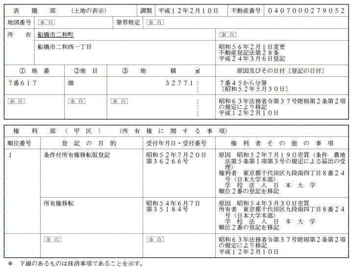 船橋二和高校南側の空間は成田新幹線買収済用地なのか検証する (11)
