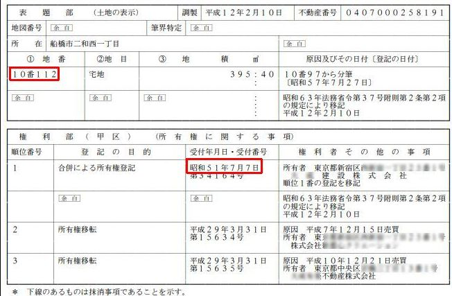 船橋二和高校南側の空間は成田新幹線買収済用地なのか検証する (10)