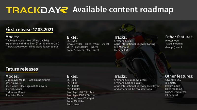 TrackDayR Roadmap Content