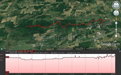 Visual trail map and (generally accurate) elevation profile for my kayak trip up Black Creek, Churchville, New York