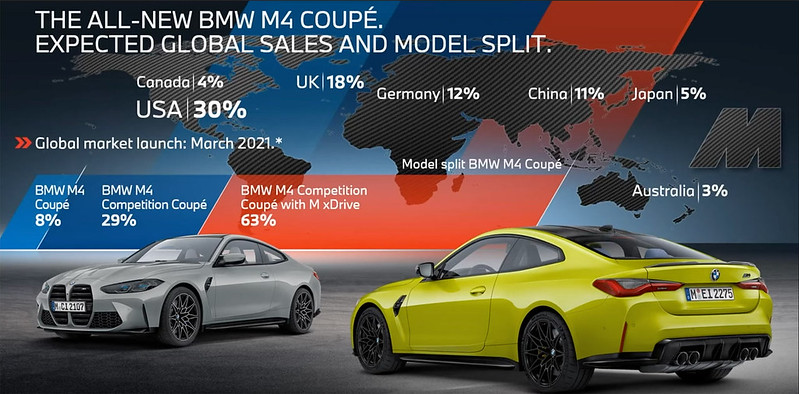 BMW-M3-M4 (3)