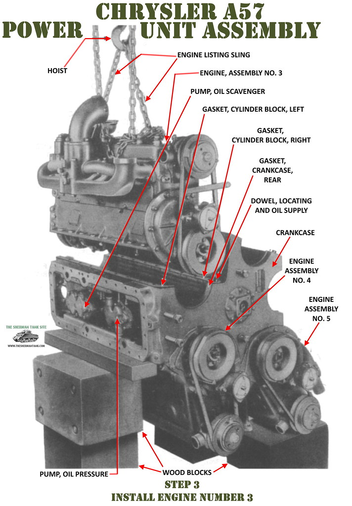 A57 ENGINE INSTALL TO BLOCK IMAGE 3 flt