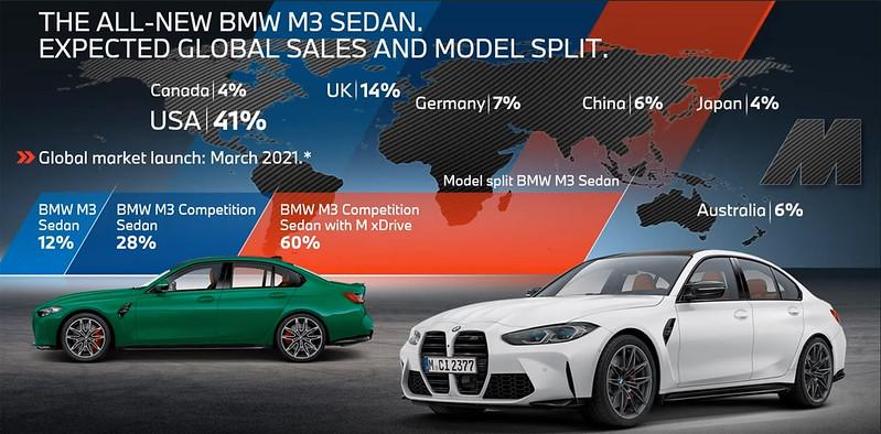 BMW-M3-M4 (2)