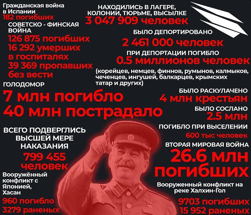 Сталин Итого