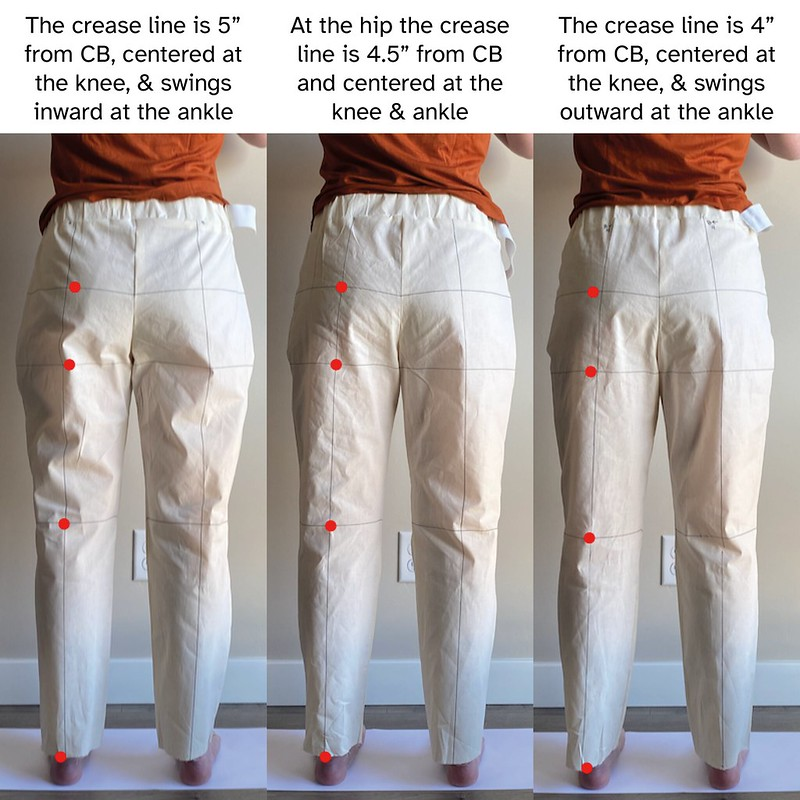 Image of 3 different hip crease line placements on the back of the pants. Lines are drawn on the pants to illustrate landmarks at hip, crotch, knee, and ankle and to show the grain line down the leg. Red dots are placed on the center of the hip, crotch, knee, and ankle.