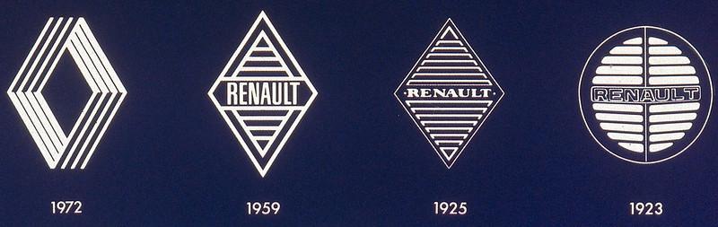 1900-1992-Logos-Renault-History_2 3