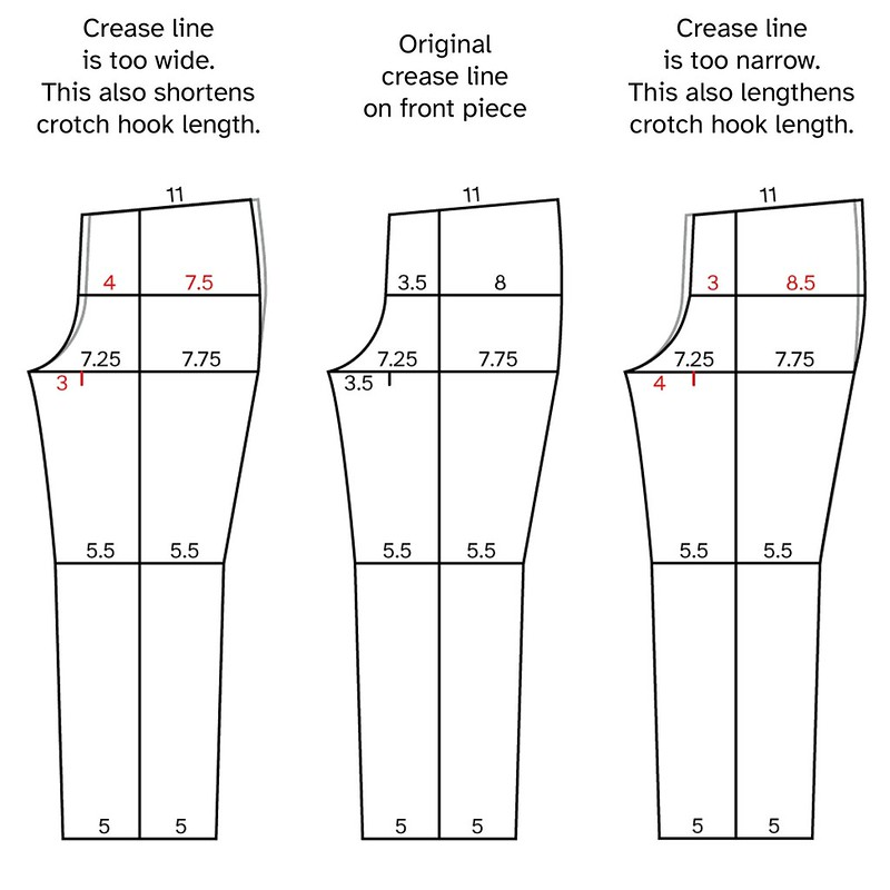 Image showing the front pattern piece with measurements of different components after altering the placement of the crease line.