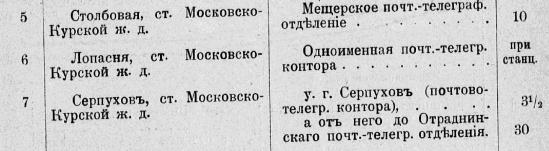 Почтовый дорожник 1906 года (примечание)
