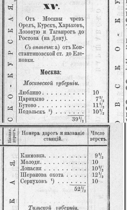 Почтовый дорожник 1875 года