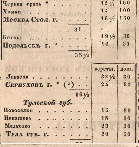 Почтовый дорожник 1842 года