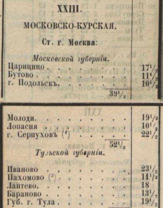 Почтовый дорожник 1871 года