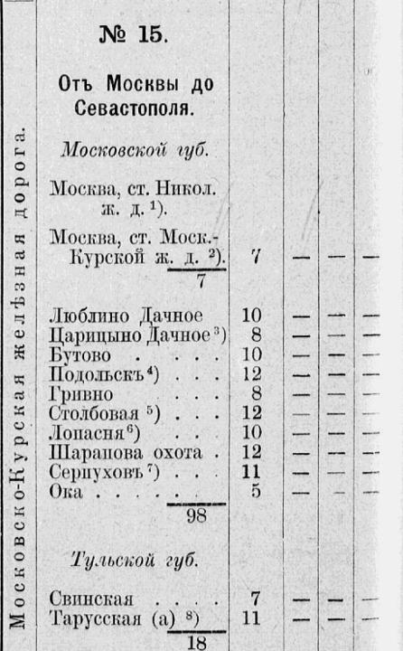 Почтовый дорожник 1906 года
