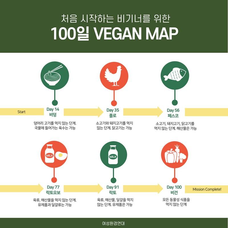 카카오프로젝트100_비기너_비건정보