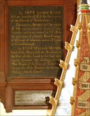 charity board