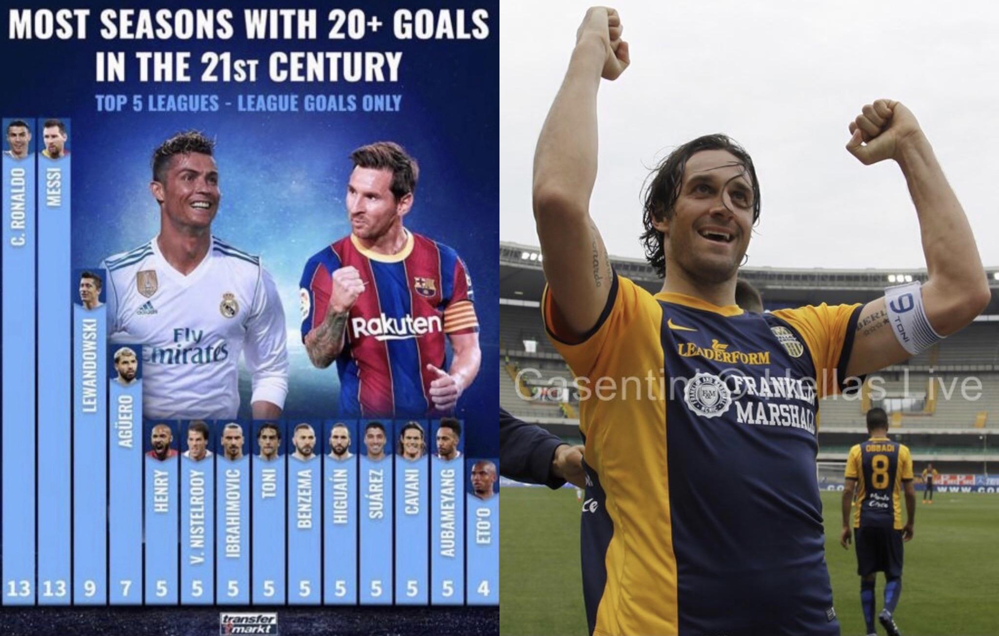 Più di 20 gol a campionato: Luca Toni tra i primi cinque ...