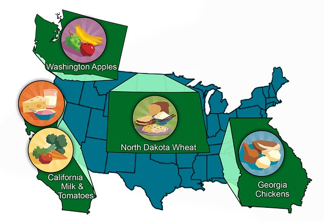 Five food groups within states graphic