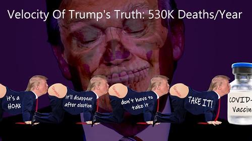 velocity of trump's truth