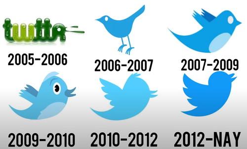 Twitter cumple 15 años