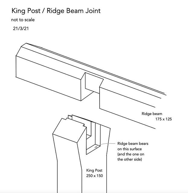 King Post to Ridge Beam Joint