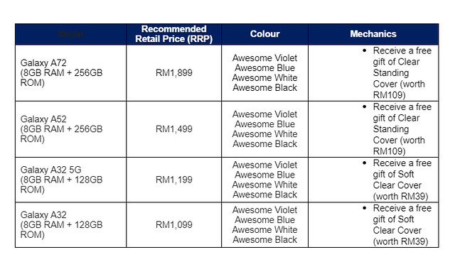 samsung a series malaysia official retail prices