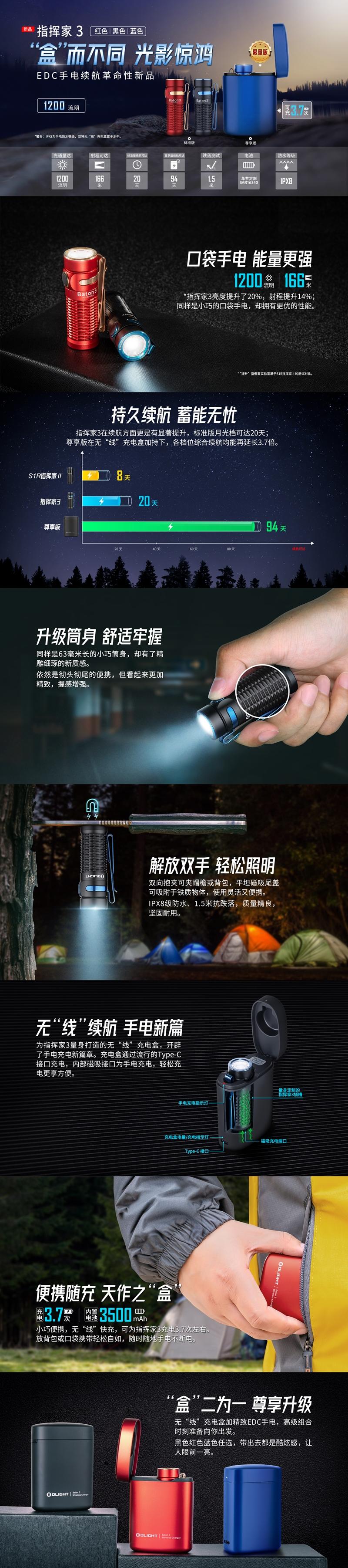 Olight Baton 3 指揮家3Premium Edition  1,200 lumens powerful Baton 3 and portable wireless charger (1)