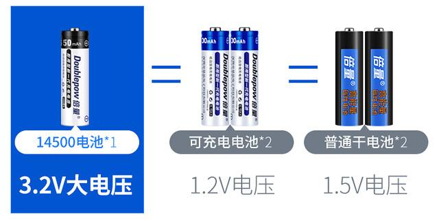 倍量14500磷酸铁锂电池3_2v大容量5号七号10440充电器可充7号五号-tmall_com天猫