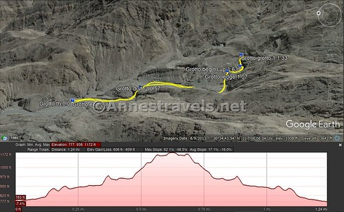 Visual trail map and elevation profile for my hike up Grotto Canyon, Death Valley National Park, California