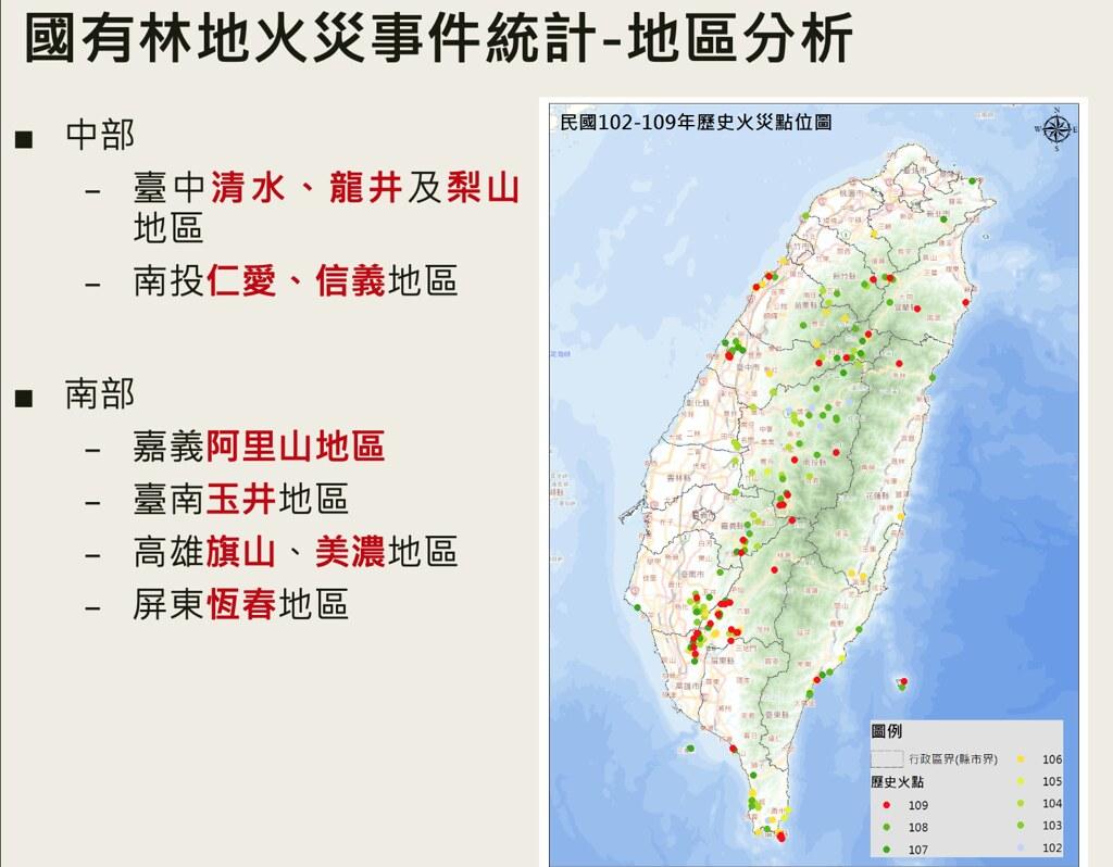 國有林地火災事件統計,地區分析。擷取自林務局簡報