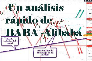 Un análisis rápido de Alibaba (BABA)