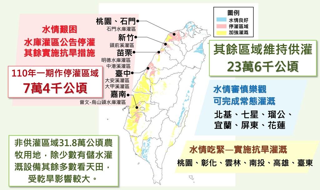 全台農業水資源調度情況。截自農委會簡報