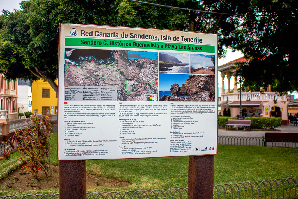 Mapa del sendero desde Buenavista a la playa de Las Arenas