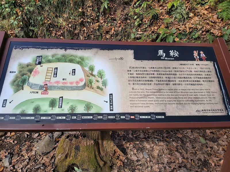 Syakaro Historic Trail