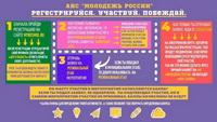 """АИС """"Молодежь России"""""""