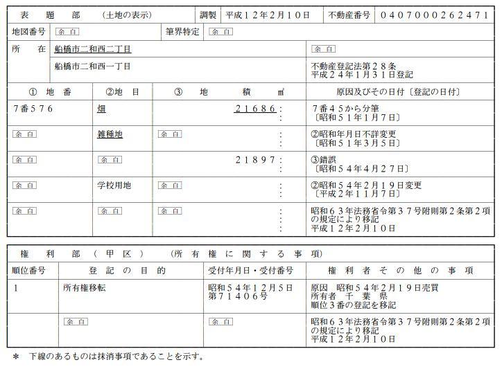船橋二和高校南側の空間は成田新幹線買収済用地なのか検証する (12)