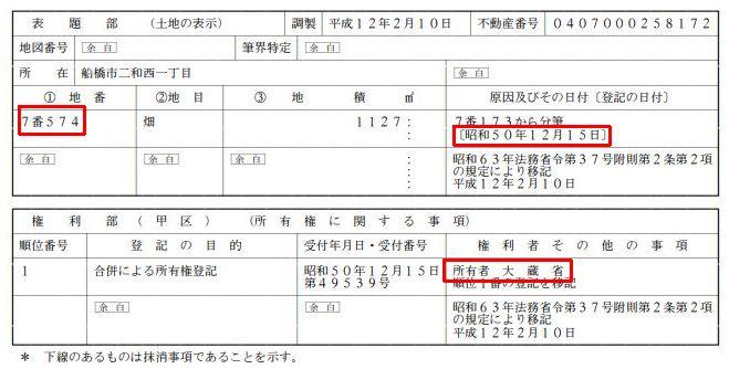 船橋二和高校南側の空間は成田新幹線買収済用地なのか検証する (8)