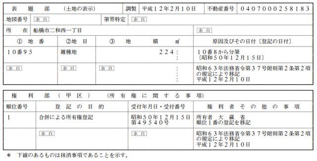 船橋二和高校南側の空間は成田新幹線買収済用地なのか検証する (15)