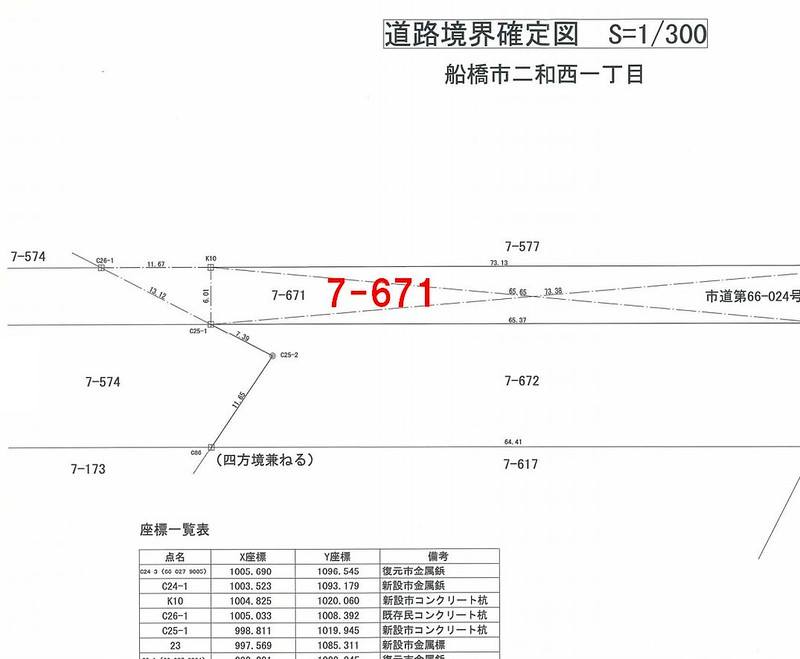 船橋二和高校南側の空間は成田新幹線買収済用地なのか検証する (18)