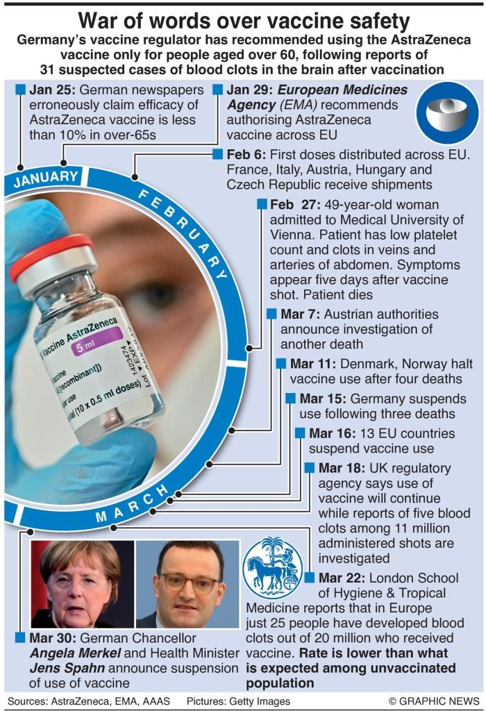 War of words over vaccine safety