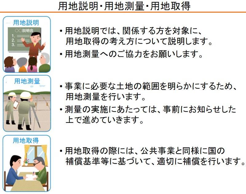 船橋二和高校南側の空間は成田新幹線買収済用地なのか検証する (22)