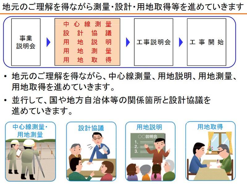 船橋二和高校南側の空間は成田新幹線買収済用地なのか検証する (20)