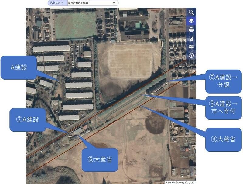 船橋二和高校南側の空間は成田新幹線買収済用地なのか検証する 2 (1)