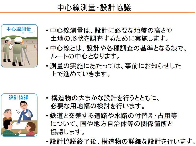 船橋二和高校南側の空間は成田新幹線買収済用地なのか検証する (21)