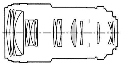 Minolta 80-200mm f2.8 APO G HS 成像圈卍解