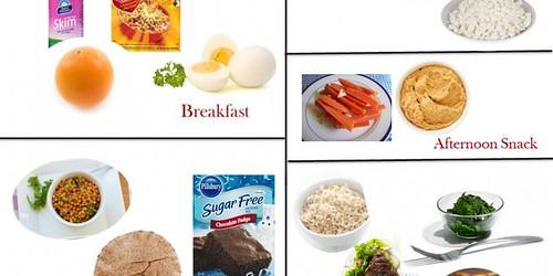 1600 Calorie Diabetic Diet Plan - Healthy Diet Chart - Natural Health News